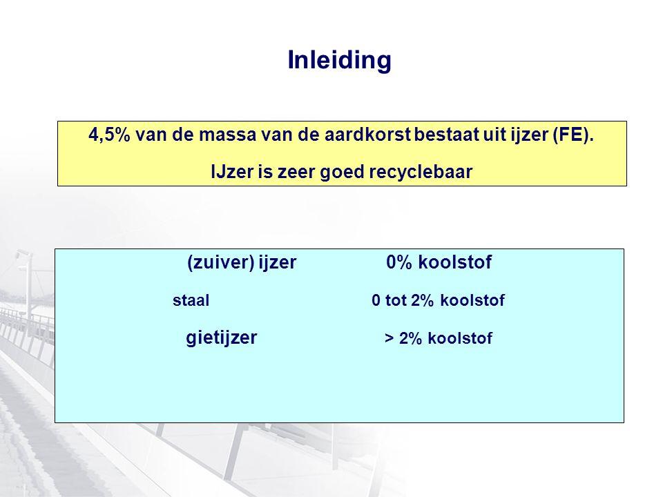 Inleiding 4,5% van de massa van de aardkorst bestaat uit ijzer (FE). IJzer is zeer goed recyclebaar (zuiver) ijzer 0% koolstof staal 0 tot 2% koolstof