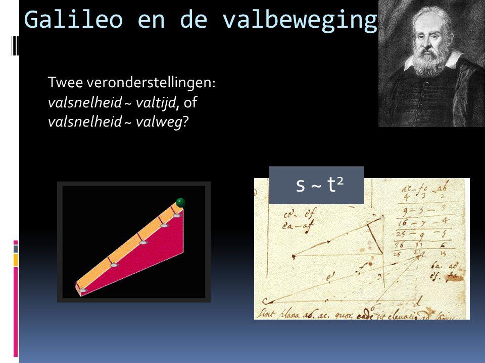 Galileo en de valbeweging Twee veronderstellingen: valsnelheid ~ valtijd, of valsnelheid ~ valweg.