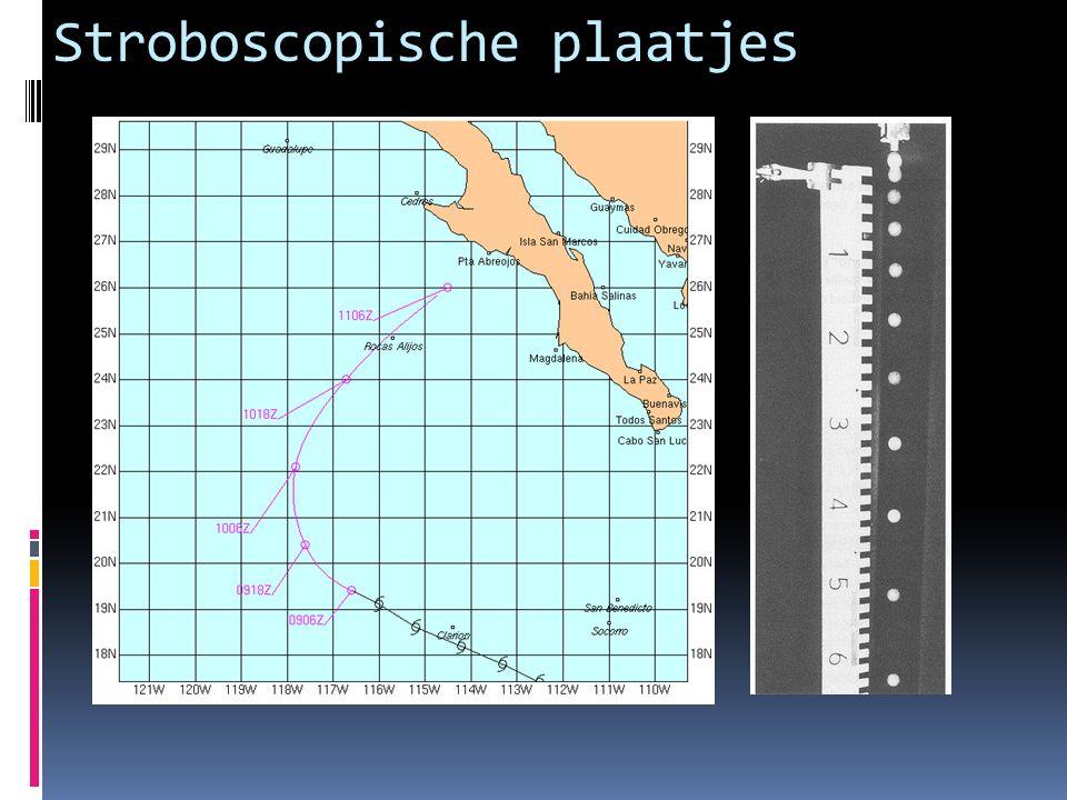 Stroboscopische plaatjes