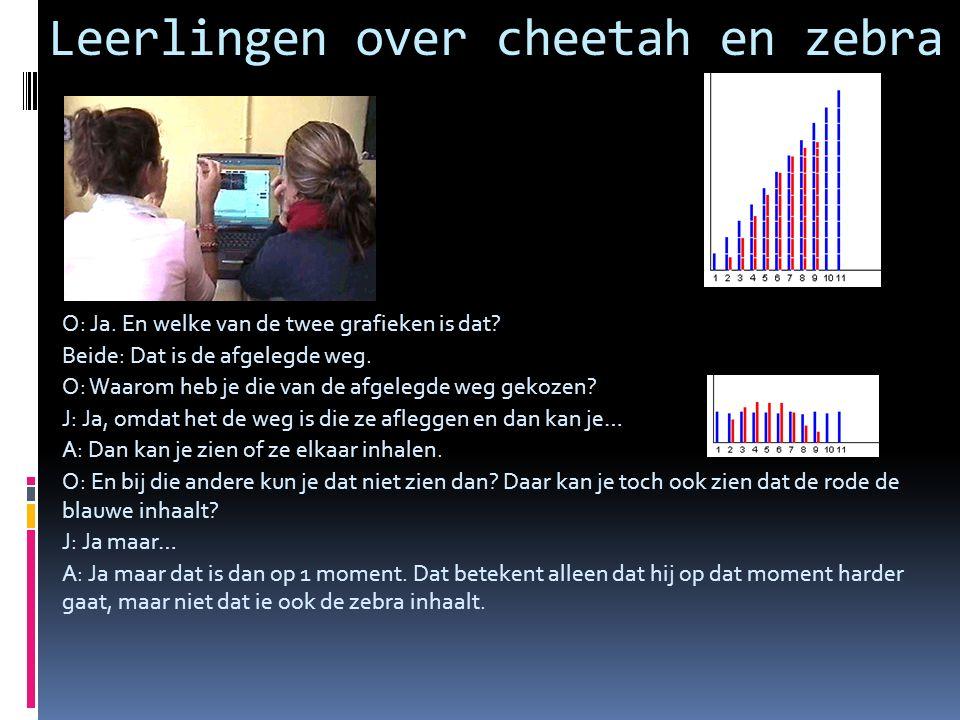 Leerlingen over cheetah en zebra O: Ja. En welke van de twee grafieken is dat.