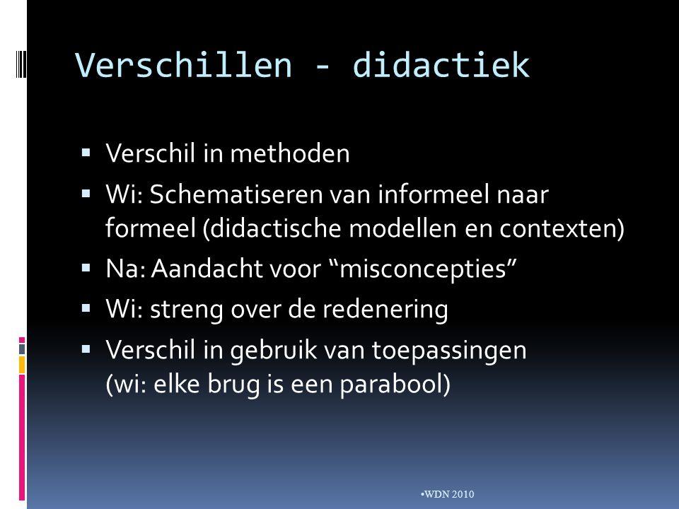 Verschillen - didactiek WDN 2010  Verschil in methoden  Wi: Schematiseren van informeel naar formeel (didactische modellen en contexten)  Na: Aandacht voor misconcepties  Wi: streng over de redenering  Verschil in gebruik van toepassingen (wi: elke brug is een parabool)