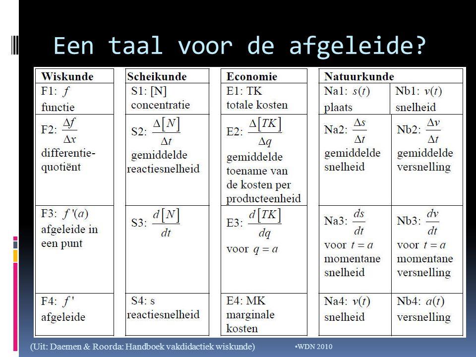 Een taal voor de afgeleide? WDN 2010 (Uit: Daemen & Roorda: Handboek vakdidactiek wiskunde)