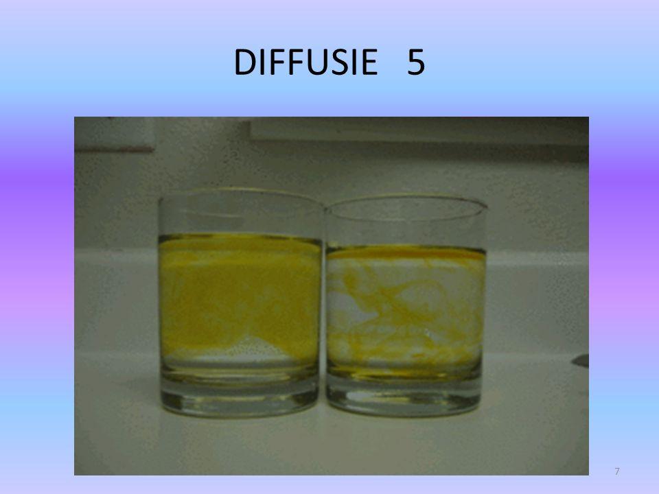 OSMOSE 1.de opgeloste stof verplaatst zich niet 2.