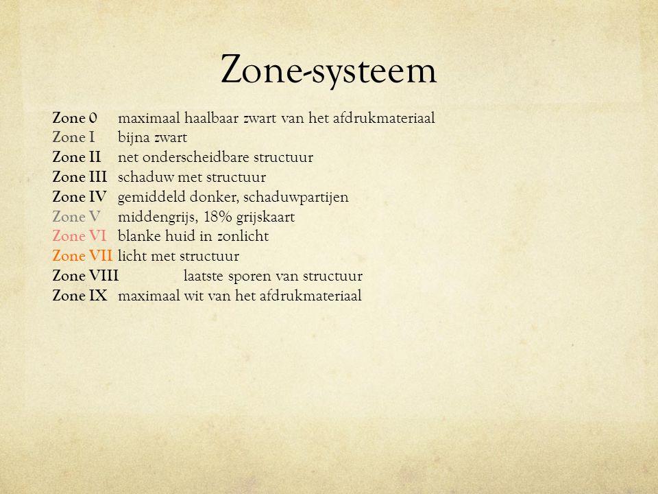 Zone-systeem Zone 0 maximaal haalbaar zwart van het afdrukmateriaal Zone I bijna zwart Zone II net onderscheidbare structuur Zone III schaduw met stru