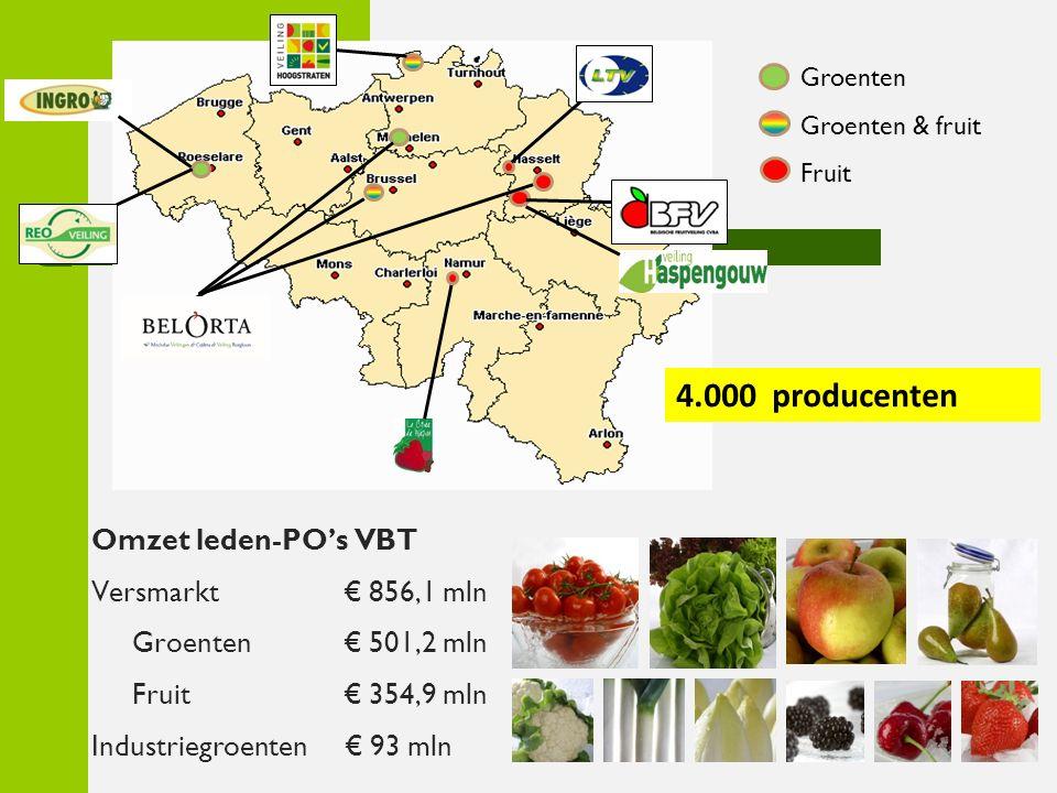 4.000 producenten Groenten Groenten & fruit Fruit Omzet leden-PO's VBT Versmarkt € 856,1 mln Groenten € 501,2 mln Fruit € 354,9 mln Industriegroenten