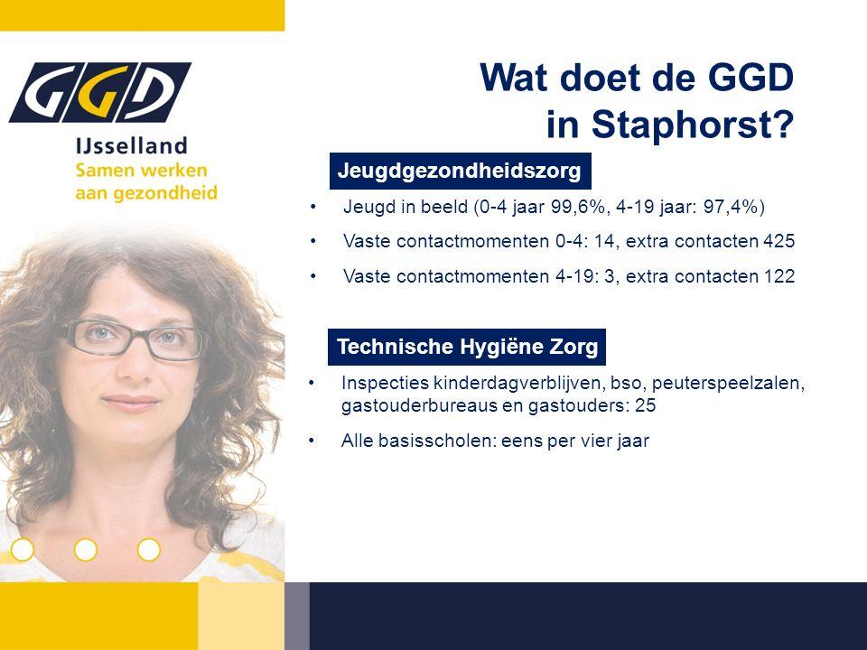 Wat doet de GGD in Staphorst? Jeugd in beeld (0-4 jaar 99,6%, 4-19 jaar: 97,4%) Vaste contactmomenten 0-4: 14, extra contacten 425 Vaste contactmoment