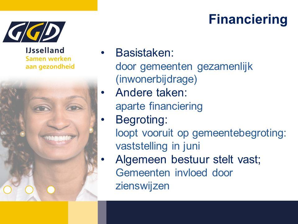 Financiering Basistaken: door gemeenten gezamenlijk (inwonerbijdrage) Andere taken: aparte financiering Begroting: loopt vooruit op gemeentebegroting: