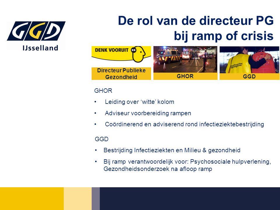 Wat doet de GGD in Staphorst.