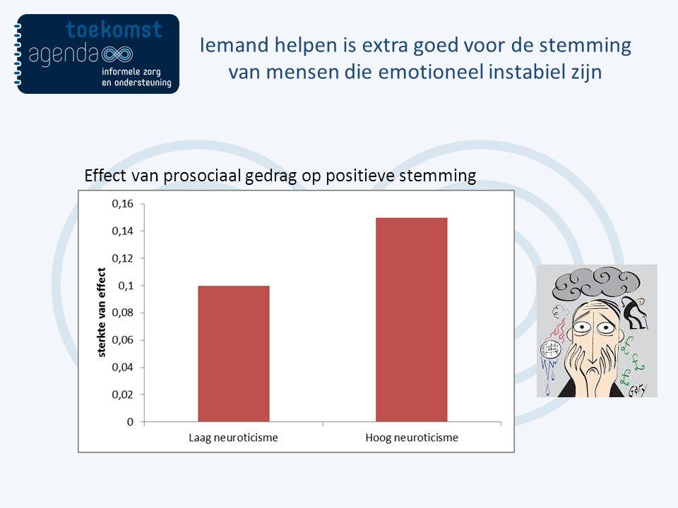 Iemand helpen is extra goed voor de stemming van mensen die emotioneel instabiel zijn Effect van prosociaal gedrag op positieve stemming
