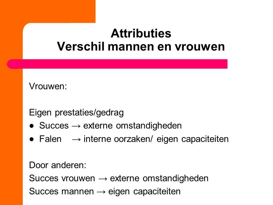 Attributies Verschil mannen en vrouwen Vrouwen: Eigen prestaties/gedrag Succes → externe omstandigheden Falen → interne oorzaken/ eigen capaciteiten D