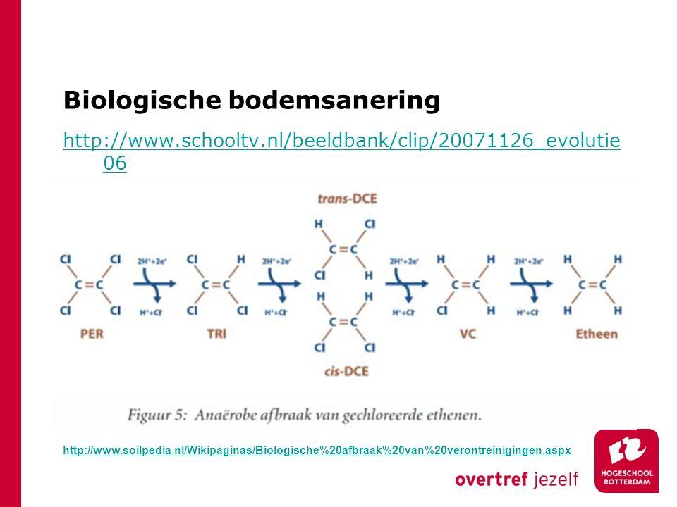 Biologische bodemsanering http://www.schooltv.nl/beeldbank/clip/20071126_evolutie 06 http://www.soilpedia.nl/Wikipaginas/Biologische%20afbraak%20van%2