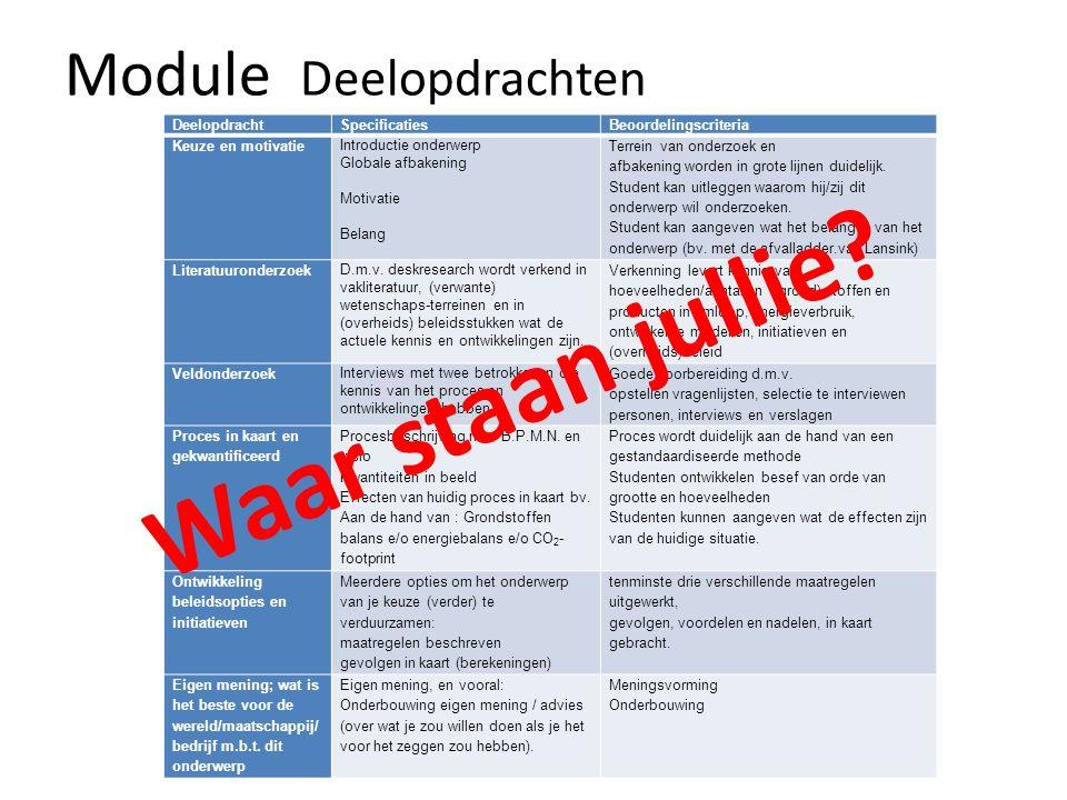 Volgende week: Gastcollege Pim de Vries AVR Bereid vragen voor Met goede voorbereiding (van vragen) kan dit de opbrengst van een interview hebben Actieve houding, d.w.z.