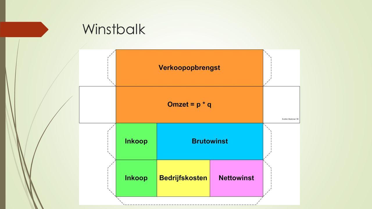 Winstbalk