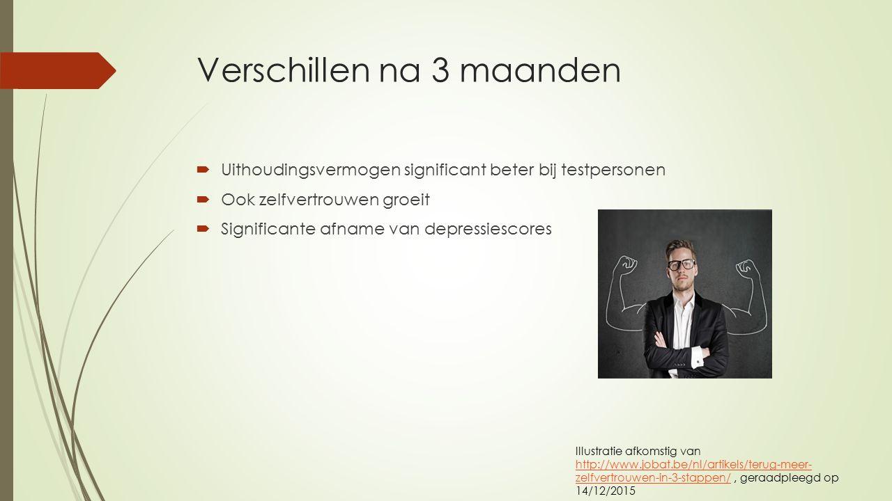 Verschillen na 3 maanden  Uithoudingsvermogen significant beter bij testpersonen  Ook zelfvertrouwen groeit  Significante afname van depressiescores Illustratie afkomstig van http://www.jobat.be/nl/artikels/terug-meer- zelfvertrouwen-in-3-stappen/, geraadpleegd op 14/12/2015 http://www.jobat.be/nl/artikels/terug-meer- zelfvertrouwen-in-3-stappen/
