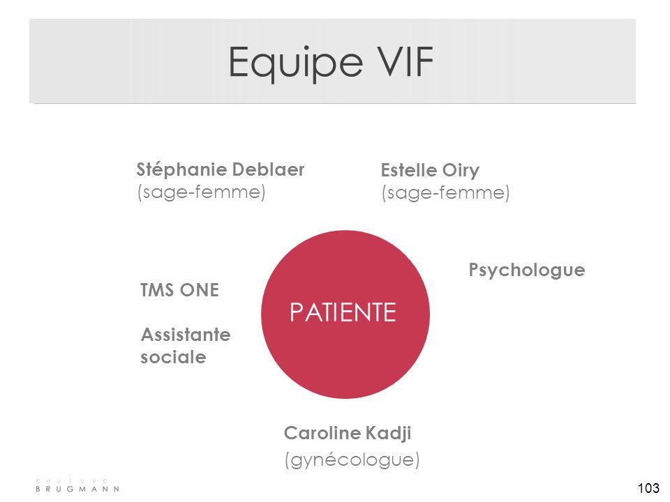 103 Equipe VIF PATIENTE TMS ONE Assistante sociale Psychologue Stéphanie Deblaer (sage-femme) Estelle Oiry (sage-femme) Caroline Kadji (gynécologue)