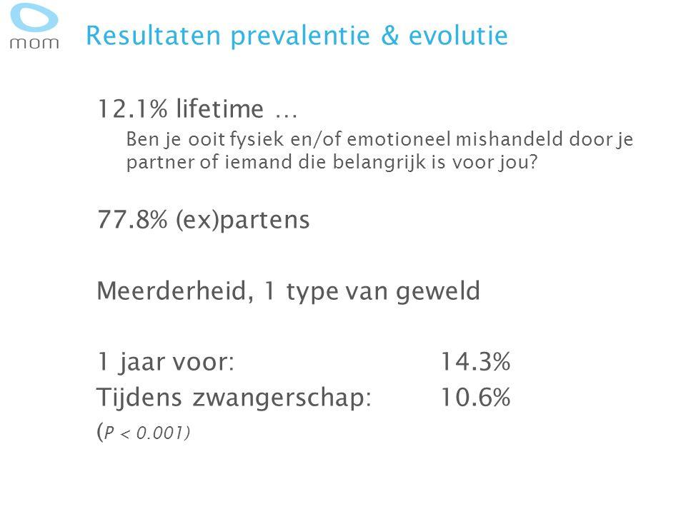Resultaten prevalentie & evolutie 12.1% lifetime … Ben je ooit fysiek en/of emotioneel mishandeld door je partner of iemand die belangrijk is voor jou