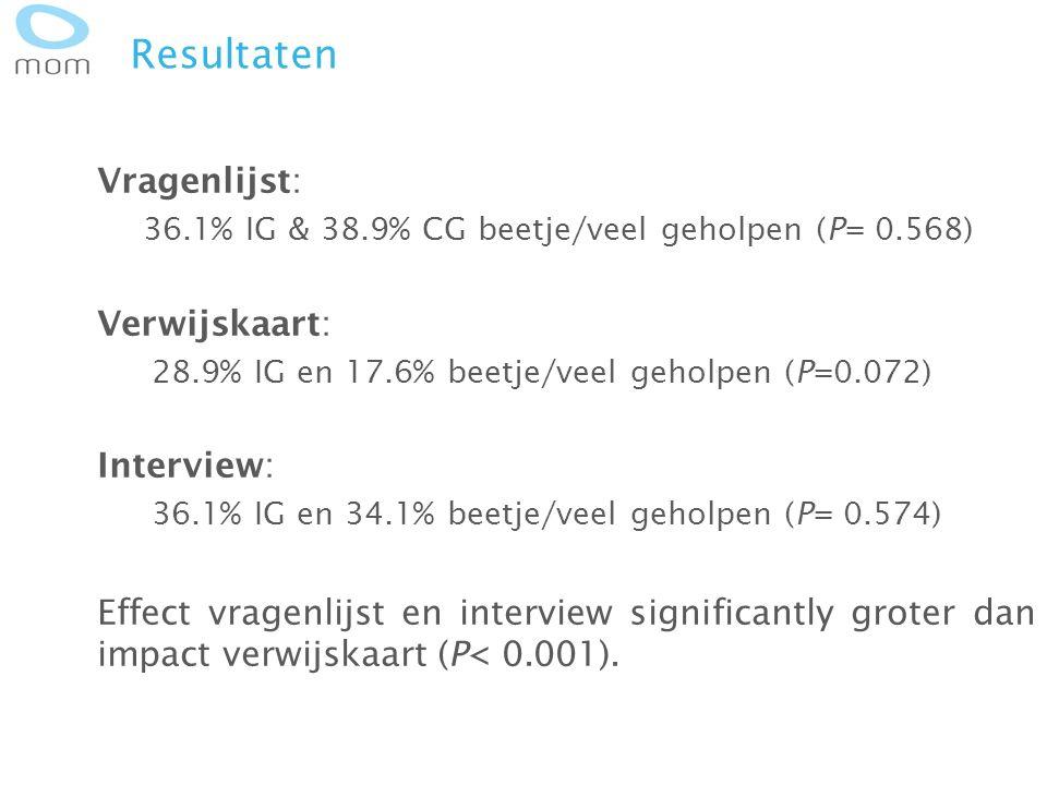 Resultaten Vragenlijst: 36.1% IG & 38.9% CG beetje/veel geholpen (P= 0.568) Verwijskaart: 28.9% IG en 17.6% beetje/veel geholpen (P=0.072) Interview: