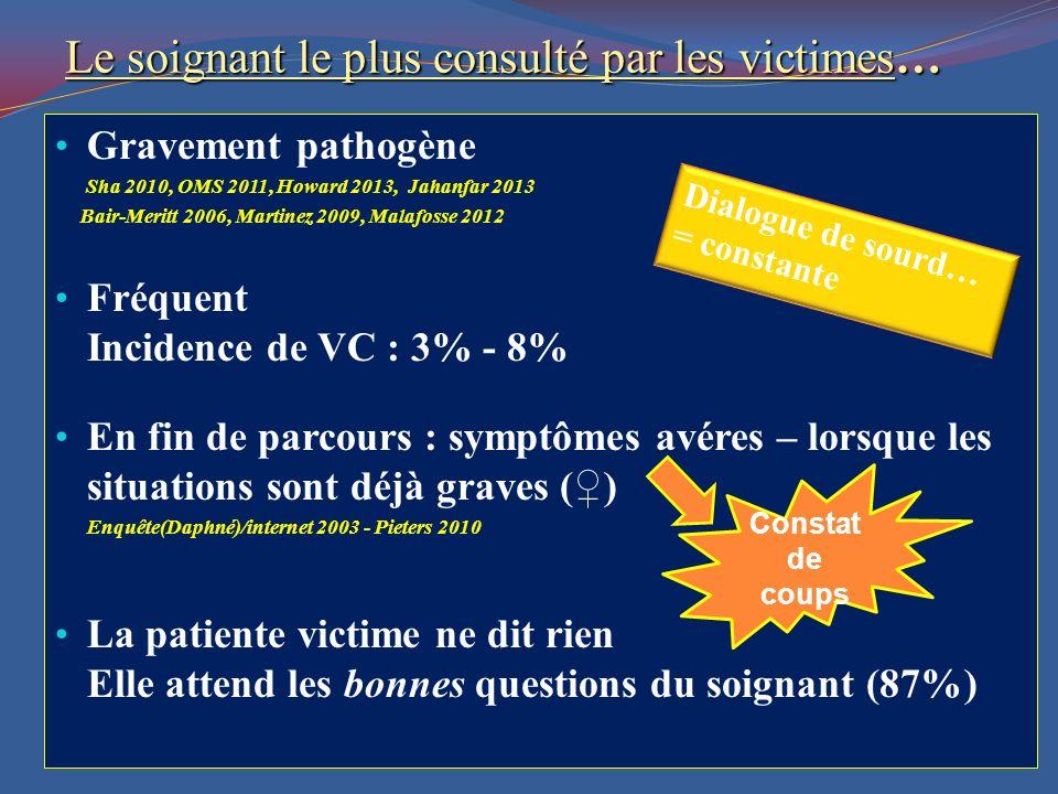 Gravement pathogène Sha 2010, OMS 2011, Howard 2013, Jahanfar 2013 Bair-Meritt 2006, Martinez 2009, Malafosse 2012 Fréquent Incidence de VC : 3% - 8%