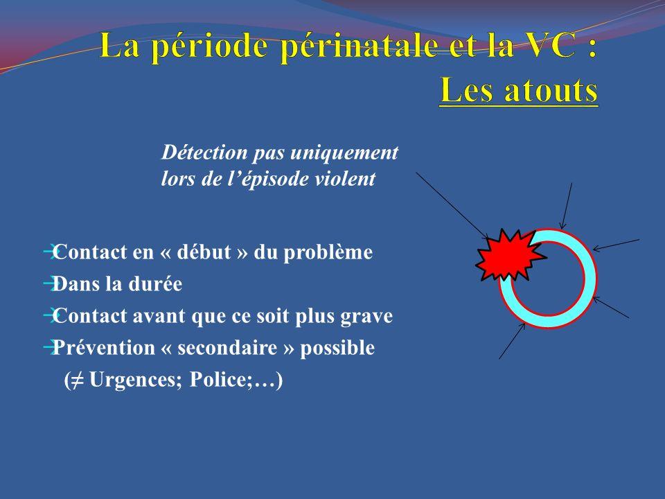  Contact en « début » du problème  Dans la durée  Contact avant que ce soit plus grave  Prévention « secondaire » possible (≠ Urgences; Police;…)