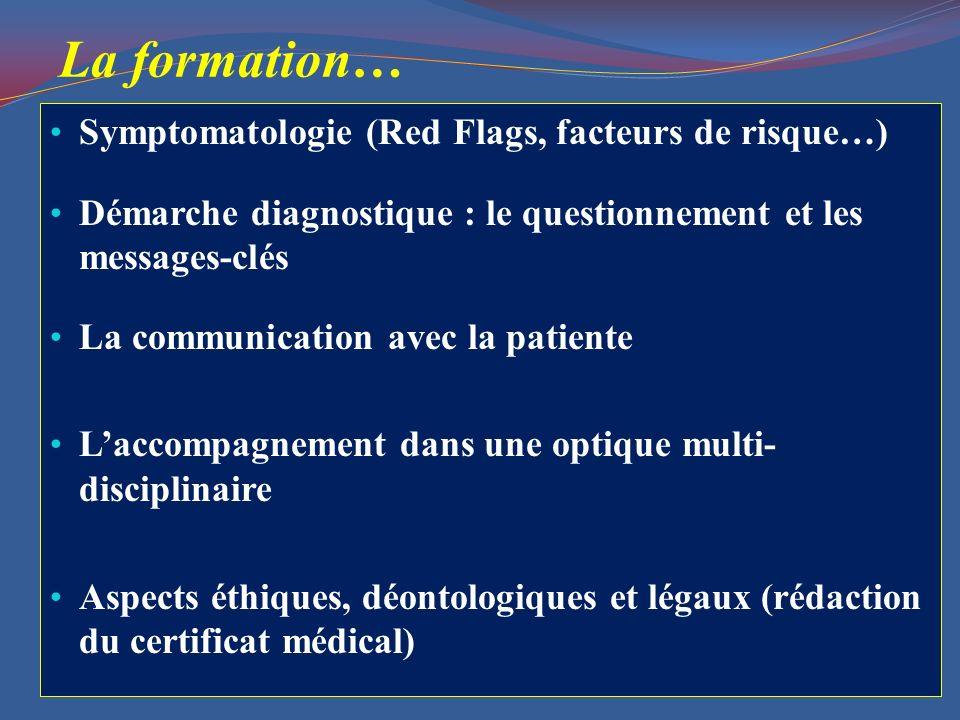Symptomatologie (Red Flags, facteurs de risque…) Démarche diagnostique : le questionnement et les messages-clés La communication avec la patiente L'ac