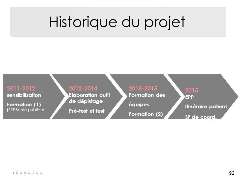92 Historique du projet 2011-2012 sensibilisation Formation (1) ( SPF Santé publique) 2012-2014 Elaboration outil de dépistage Pré-test et test 2014-2