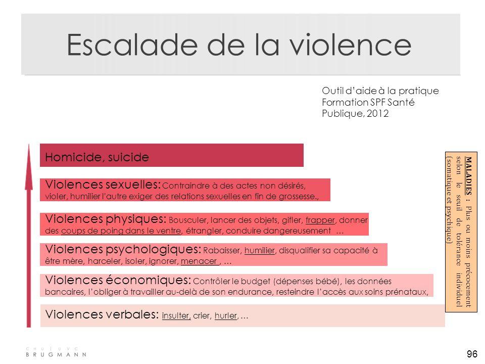 96 Escalade de la violence Violences verbales: insulter, crier, hurler, … Violences économiques: Contrôler le budget (dépenses bébé), les données banc