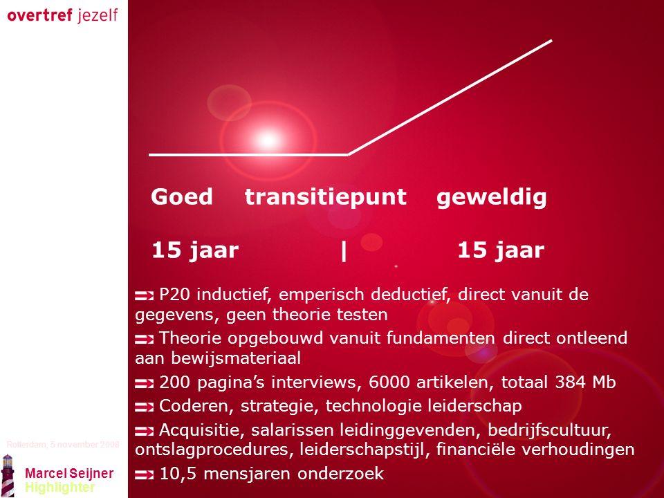 Presentatie titel Rotterdam, 5 november 2008 Marcel Seijner Highlighter Leiding geven Geef leiding met vragen niet met antwoorden (Socratische stijl) Analyseren zonder schuldigen aan te wijzen -> klimaat waar waarheid gehoord wordt wij komen vrij , niet wij komen vrij met Pasen