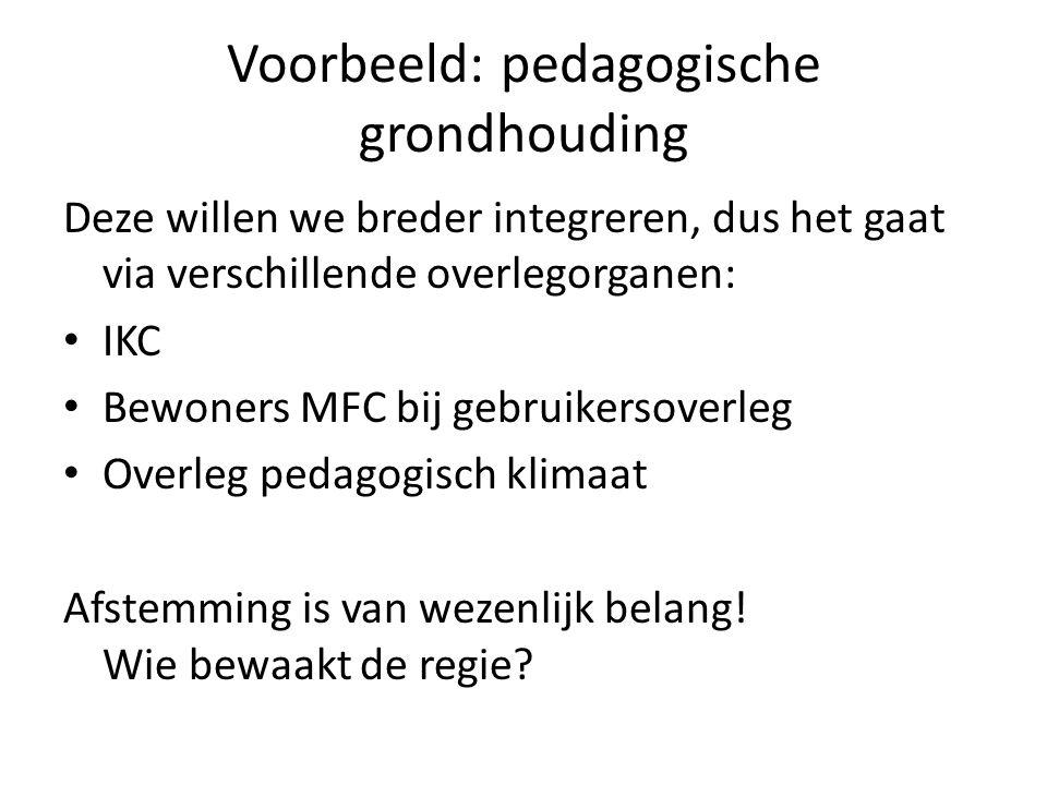 Voorbeeld: pedagogische grondhouding Deze willen we breder integreren, dus het gaat via verschillende overlegorganen: IKC Bewoners MFC bij gebruikerso