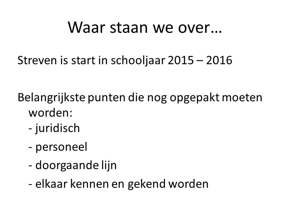 Waar staan we over… Streven is start in schooljaar 2015 – 2016 Belangrijkste punten die nog opgepakt moeten worden: - juridisch - personeel - doorgaan