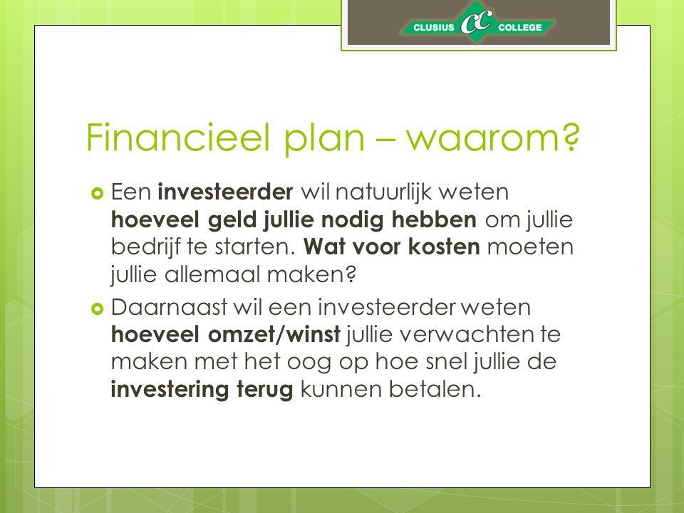 Financieel plan – hoe. Drie soorten kosten die je gaat maken.