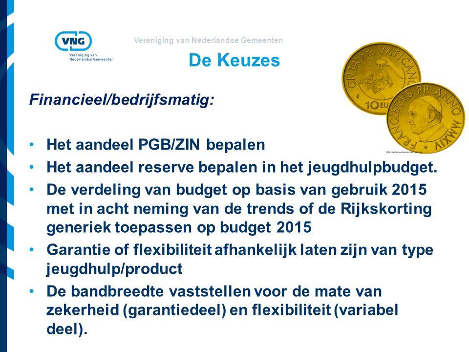 Vereniging van Nederlandse Gemeenten De Keuzes Financieel/bedrijfsmatig: Het aandeel PGB/ZIN bepalen Het aandeel reserve bepalen in het jeugdhulpbudget.