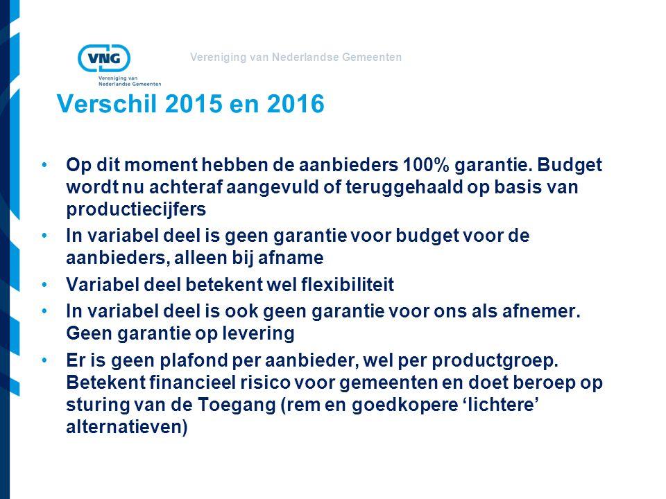 Vereniging van Nederlandse Gemeenten Verschil 2015 en 2016 Op dit moment hebben de aanbieders 100% garantie. Budget wordt nu achteraf aangevuld of ter