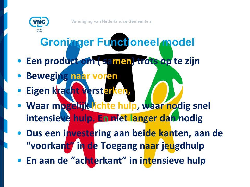 Vereniging van Nederlandse Gemeenten Groninger Functioneel model Een product om ( samen) trots op te zijn Beweging naar voren Eigen kracht versterken,