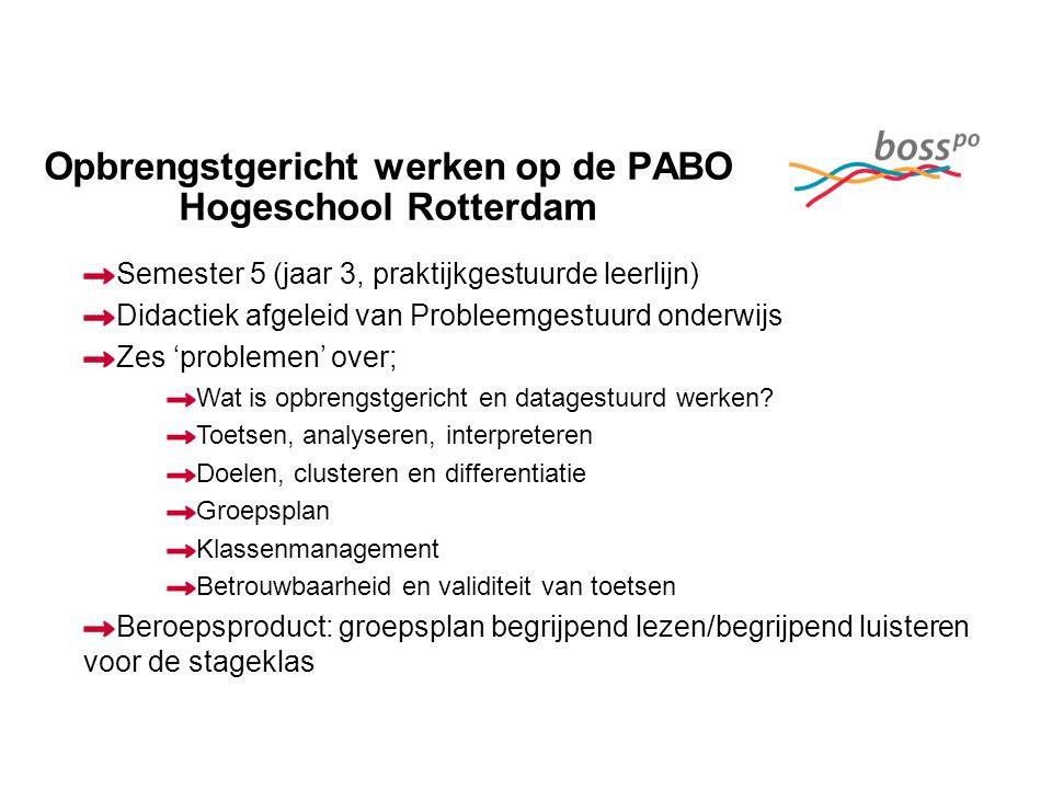 Opbrengstgericht werken op de PABO Hogeschool Rotterdam Semester 5 (jaar 3, praktijkgestuurde leerlijn) Didactiek afgeleid van Probleemgestuurd onderwijs Zes 'problemen' over; Wat is opbrengstgericht en datagestuurd werken.