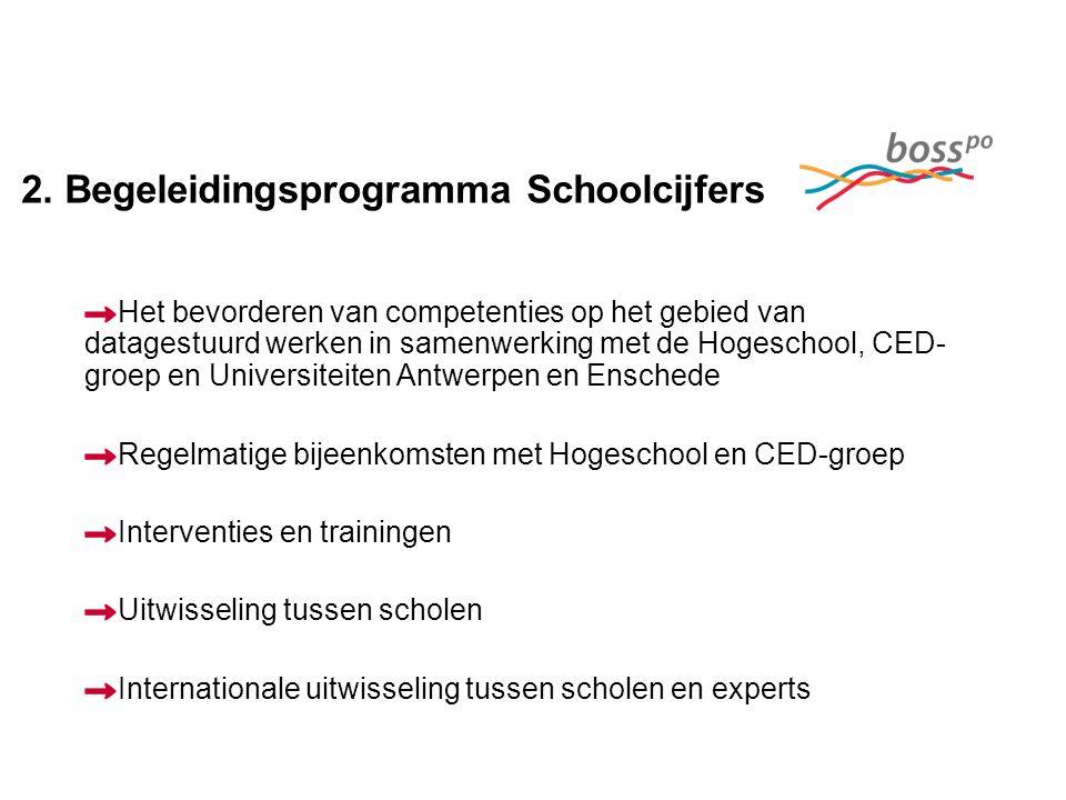 2. Begeleidingsprogramma Schoolcijfers Het bevorderen van competenties op het gebied van datagestuurd werken in samenwerking met de Hogeschool, CED- g