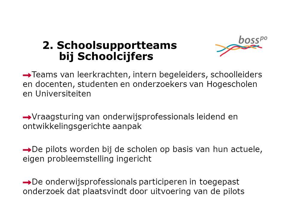 2. Schoolsupportteams bij Schoolcijfers Teams van leerkrachten, intern begeleiders, schoolleiders en docenten, studenten en onderzoekers van Hogeschol