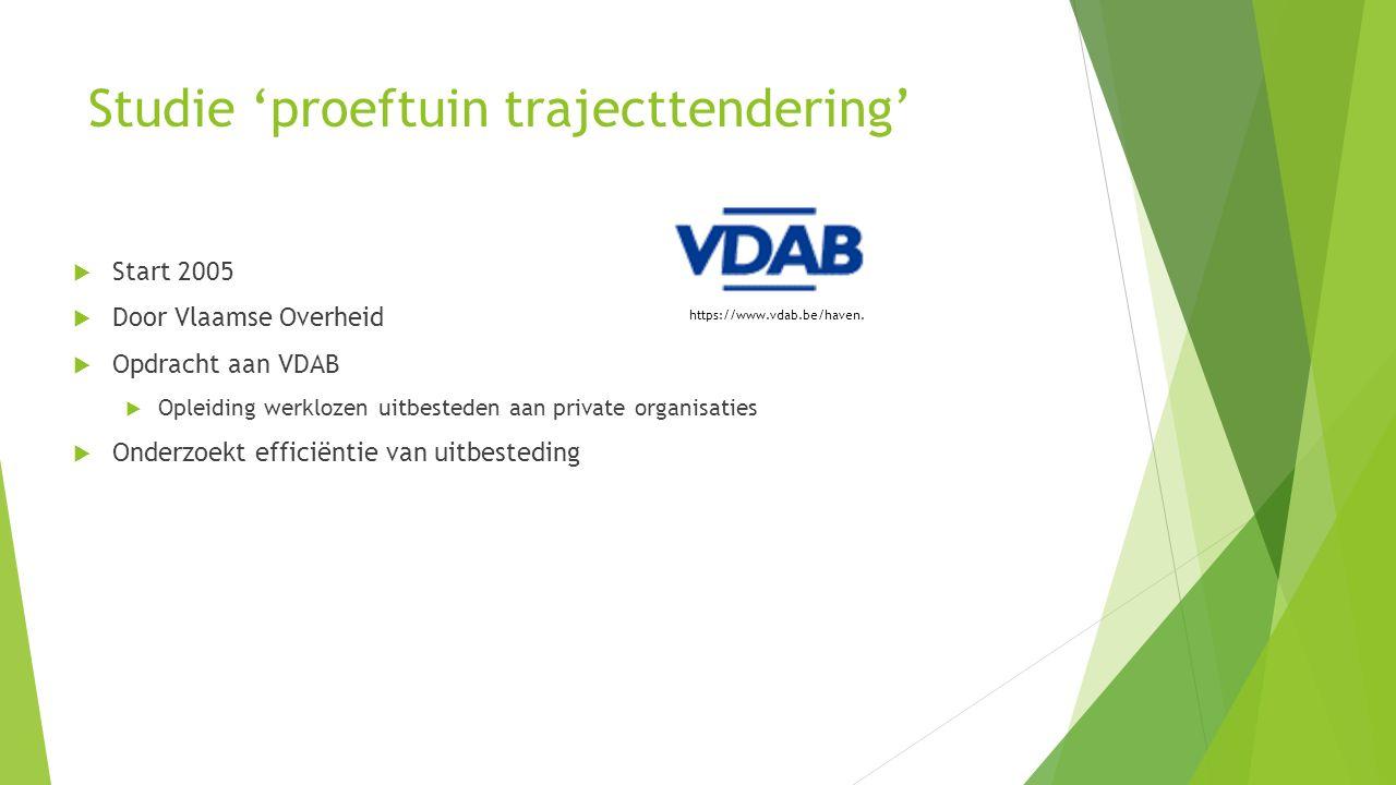 Studie 'proeftuin trajecttendering'  Start 2005  Door Vlaamse Overheid  Opdracht aan VDAB  Opleiding werklozen uitbesteden aan private organisaties  Onderzoekt efficiëntie van uitbesteding https://www.vdab.be/haven.