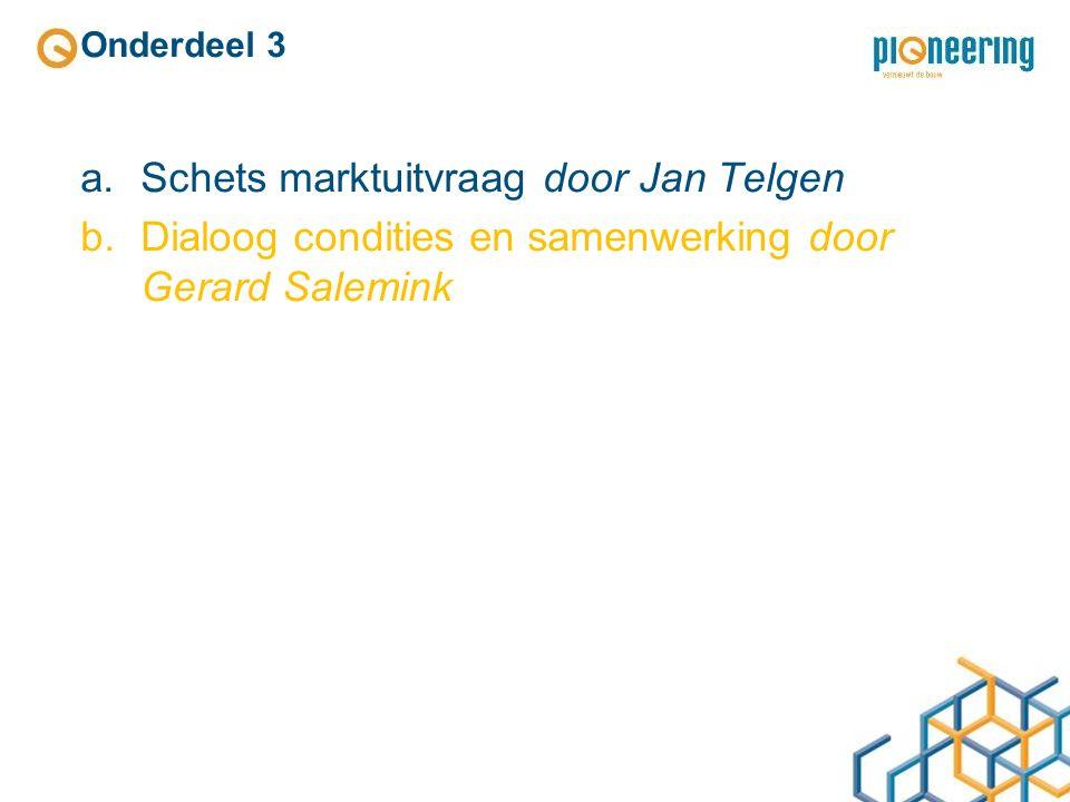 Onderdeel 3 a.Schets marktuitvraag door Jan Telgen b.Dialoog condities en samenwerking door Gerard Salemink