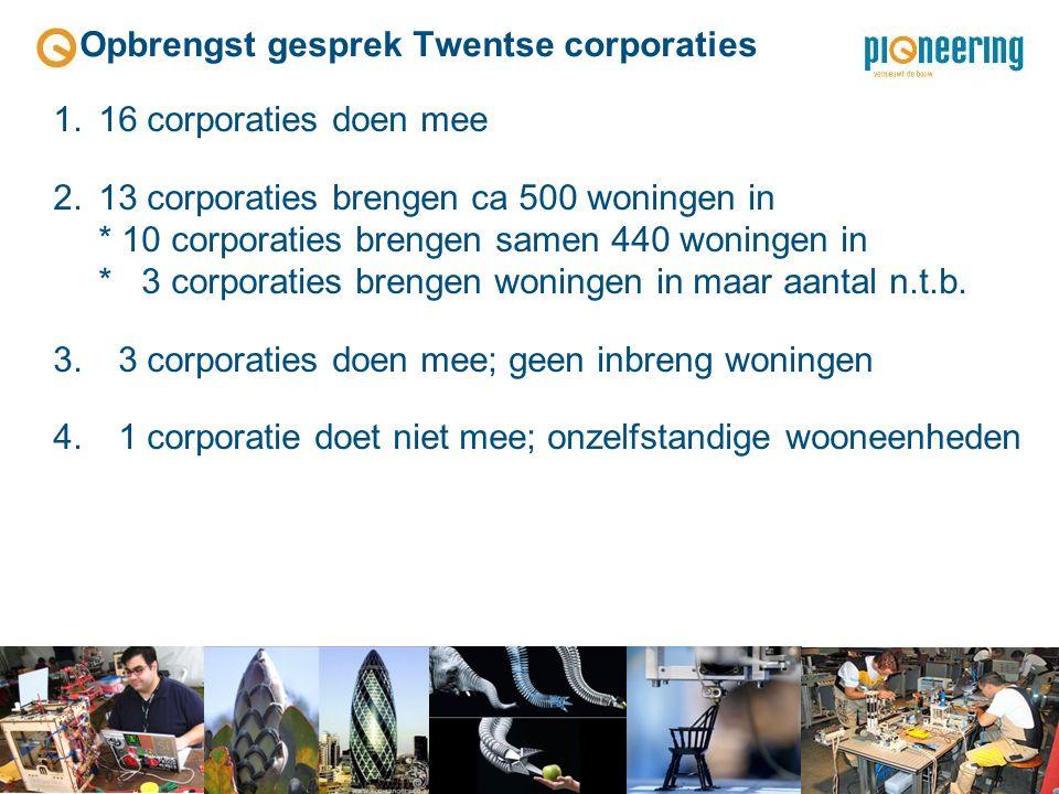 Opbrengst gesprek Twentse corporaties 1.16 corporaties doen mee 2.13 corporaties brengen ca 500 woningen in * 10 corporaties brengen samen 440 woningen in * 3 corporaties brengen woningen in maar aantal n.t.b.