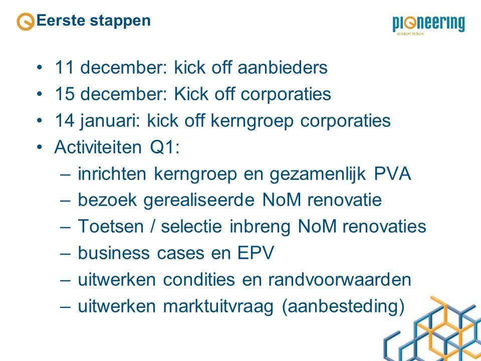 Eerste stappen 11 december: kick off aanbieders 15 december: Kick off corporaties 14 januari: kick off kerngroep corporaties Activiteiten Q1: –inrichten kerngroep en gezamenlijk PVA –bezoek gerealiseerde NoM renovatie –Toetsen / selectie inbreng NoM renovaties –business cases en EPV –uitwerken condities en randvoorwaarden –uitwerken marktuitvraag (aanbesteding)