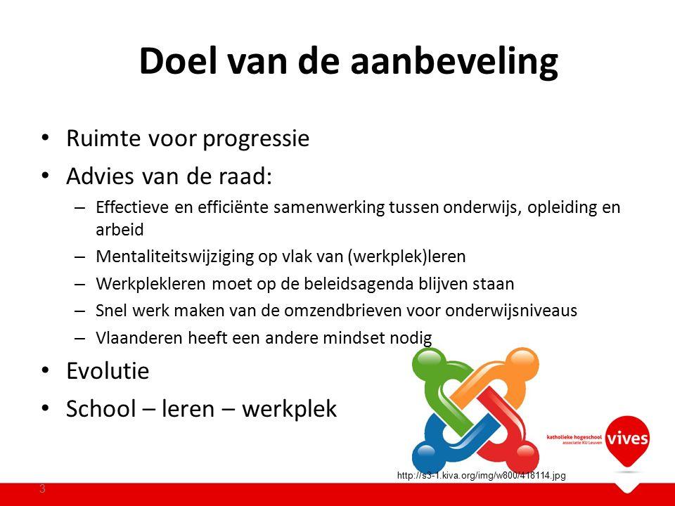 Ruimte voor progressie Advies van de raad: – Effectieve en efficiënte samenwerking tussen onderwijs, opleiding en arbeid – Mentaliteitswijziging op vlak van (werkplek)leren – Werkplekleren moet op de beleidsagenda blijven staan – Snel werk maken van de omzendbrieven voor onderwijsniveaus – Vlaanderen heeft een andere mindset nodig Evolutie School – leren – werkplek 3 Doel van de aanbeveling http://s3-1.kiva.org/img/w800/418114.jpg