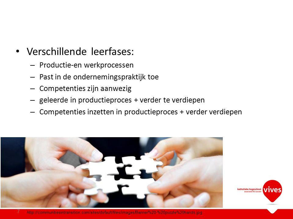 Voorwaarden kwaliteitsvol werkplekleren: – Belang van een goed partnerschap tussen onderwijs-of opleidingsverstrekker, onderneming en lerende.