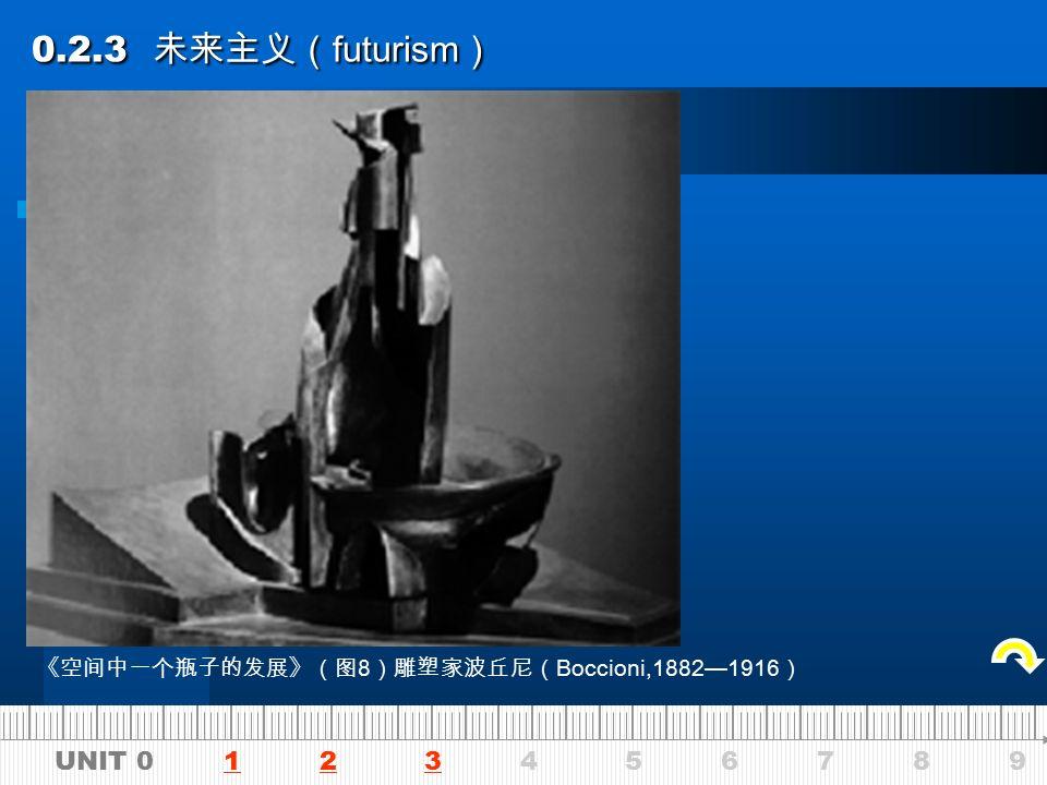 UNIT 0 1 2 3 4 5 6 7 8 9123 0.2.2 立体主义( cubism ) 0.2.2 立体主义( cubism ) 《乐器》(图 6 )毕加索( Picasso,1881—1973 ) 《行走的女人》(图 7 ) 阿基本科 ( Archipenko, 1887—1964 )