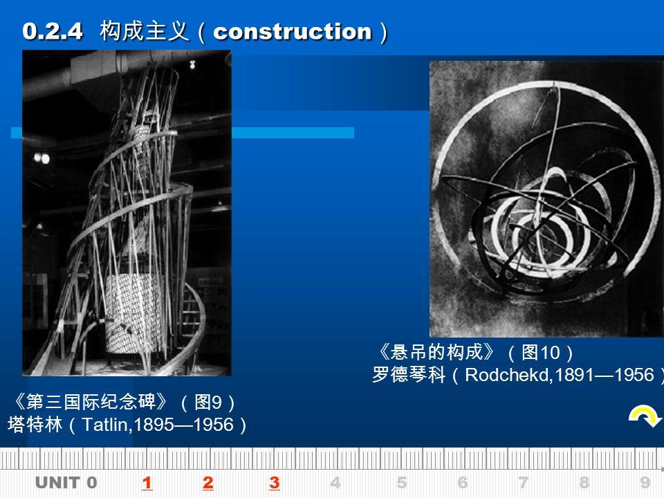 UNIT 0 1 2 3 4 5 6 7 8 9123 0.2.3 未来主义( futurism ) 0.2.3 未来主义( futurism ) 《空间中一个瓶子的发展》(图 8 )雕塑家波丘尼( Boccioni,1882—1916 )