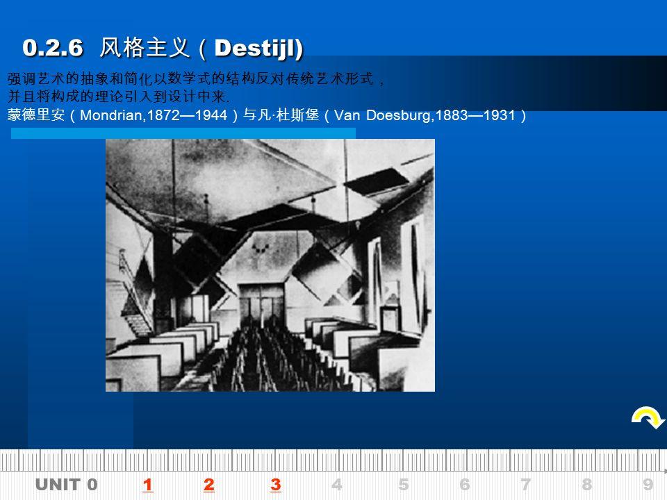 UNIT 0 1 2 3 4 5 6 7 8 9123 0.2.5 达达主义( dadaism ) 0.2.5 达达主义( dadaism ) 《泉》 ( 图 11) 马塞尔 · 杜尚( Marcel Duchamp,1887—1968 ) 《车轮》(图 12 )
