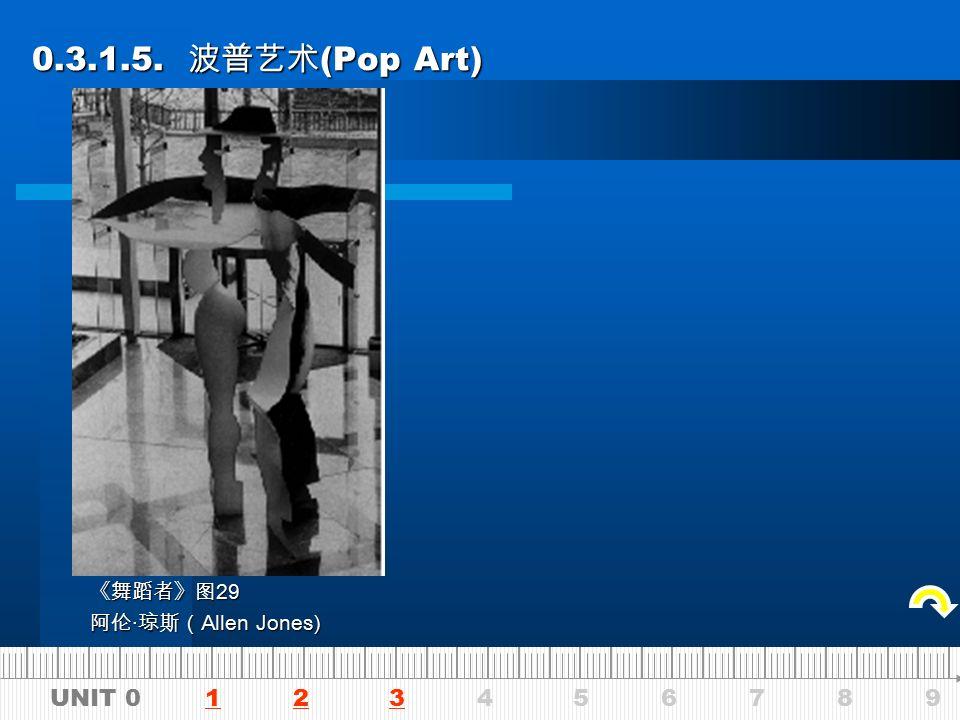 UNIT 0 1 2 3 4 5 6 7 8 9123 0.3.1.4. 动态艺术( Kinetie Art ) 0.3.1.4.