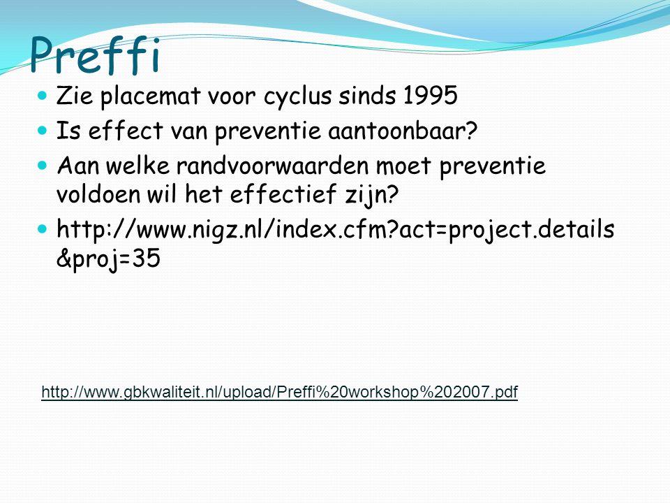 Preffi Zie placemat voor cyclus sinds 1995 Is effect van preventie aantoonbaar.