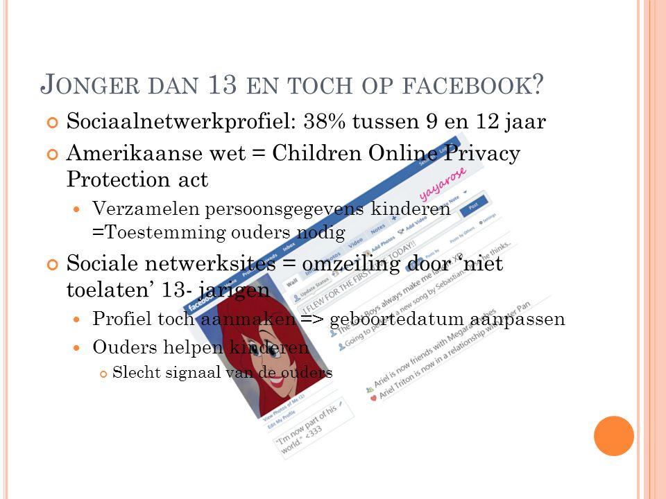 J ONGER DAN 13 EN TOCH OP FACEBOOK ? Sociaalnetwerkprofiel: 38% tussen 9 en 12 jaar Amerikaanse wet = Children Online Privacy Protection act Verzamele