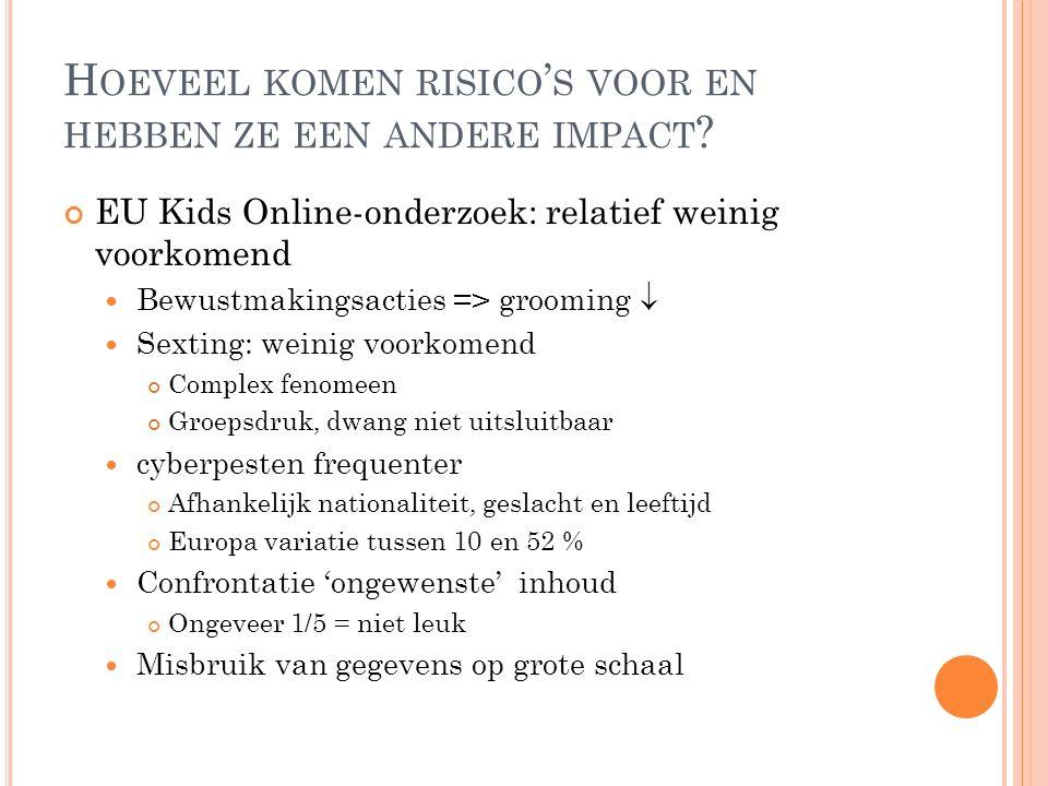 H OEVEEL KOMEN RISICO ' S VOOR EN HEBBEN ZE EEN ANDERE IMPACT ? EU Kids Online-onderzoek: relatief weinig voorkomend Bewustmakingsacties => grooming 