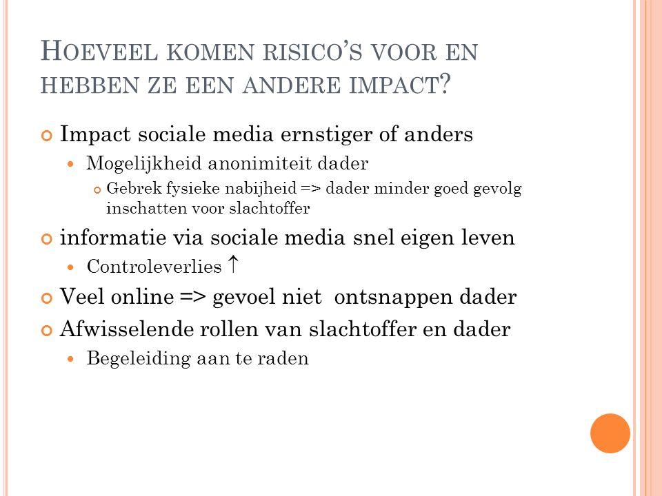 H OEVEEL KOMEN RISICO ' S VOOR EN HEBBEN ZE EEN ANDERE IMPACT ? Impact sociale media ernstiger of anders Mogelijkheid anonimiteit dader Gebrek fysieke